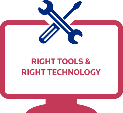 Tools & Technology